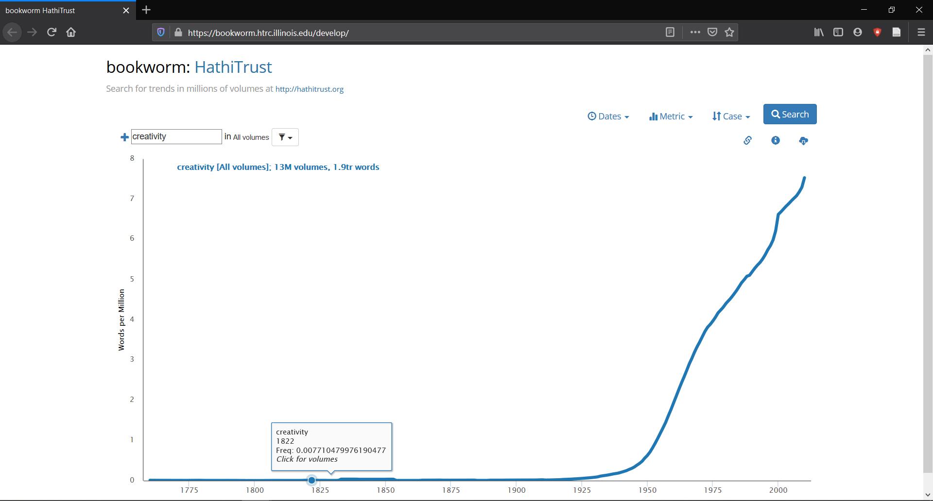 Screenshot showing the HathiTrust + Bookworm interface